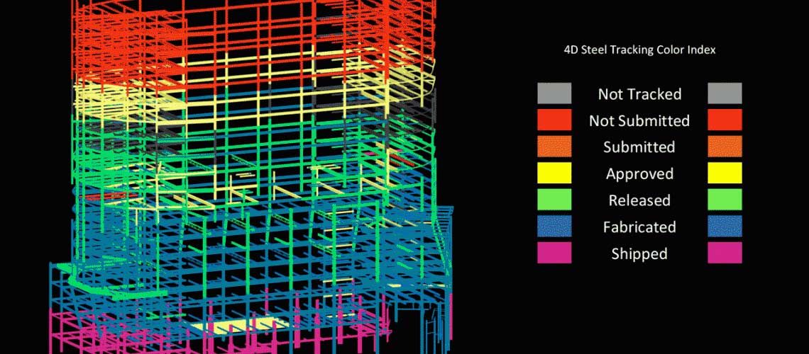 Rotation proactive_featured_projects_liberty_mutual_tower_4d_model.jpg